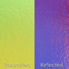 Difference Between Transmitted and Reflected Color